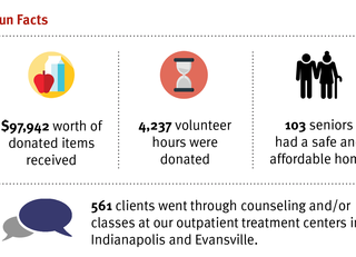 Volunteers of America of Indiana 2017 Annual Report