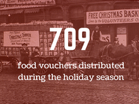 709_food_vouchers.png