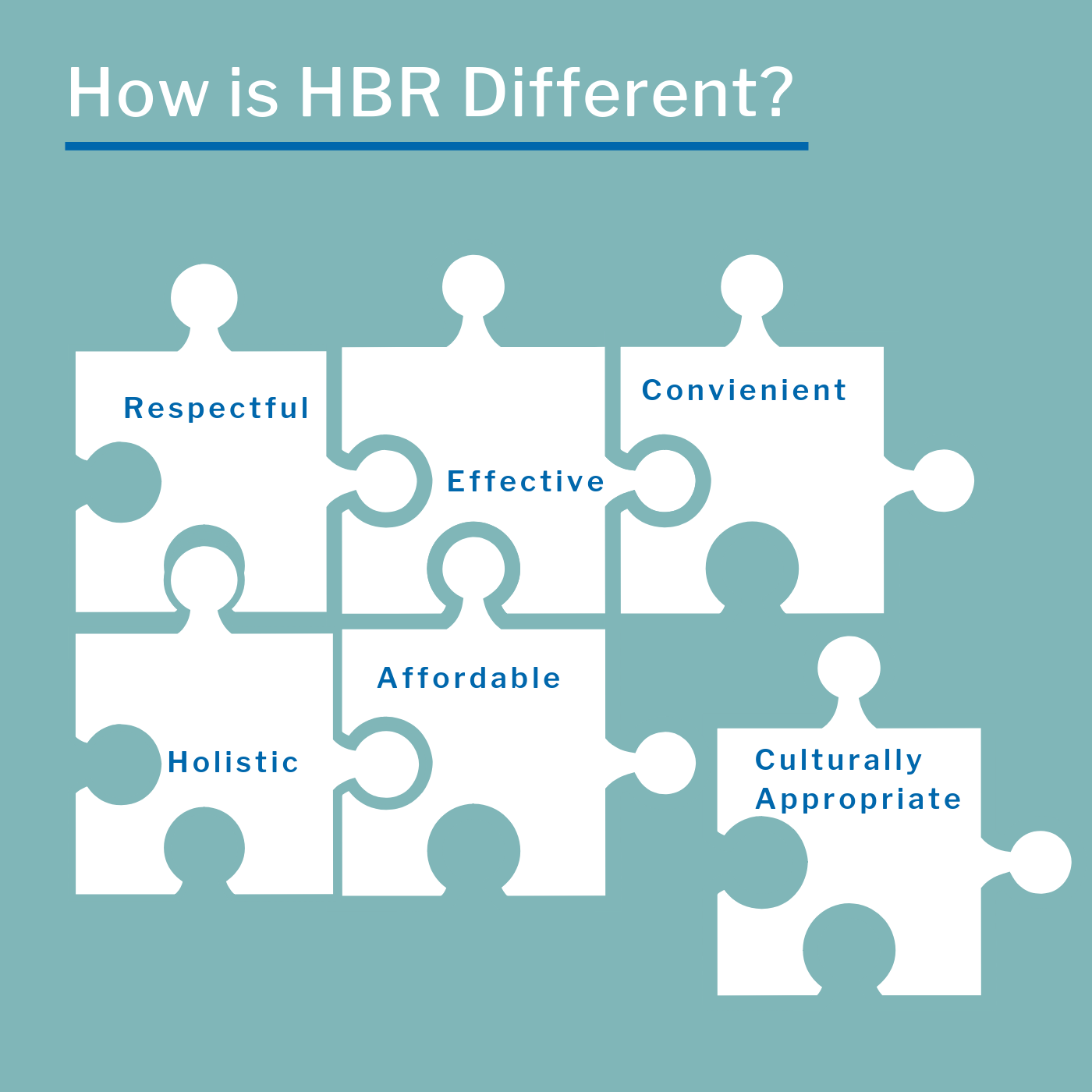 How is HBR Different? Puzzle pieces with key words in it. Respectful, effective, convenient, holistic, affordable, and culturally appropriate